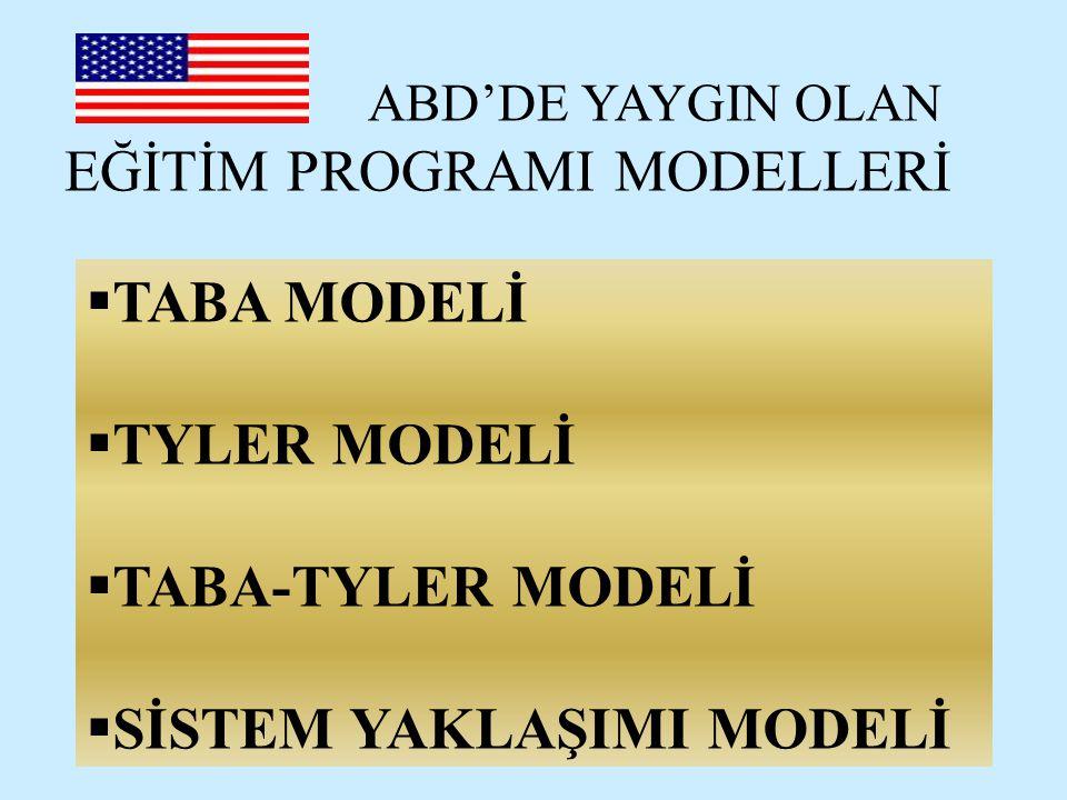 ABD'DE YAYGIN OLAN EĞİTİM PROGRAMI MODELLERİ  TABA MODELİ  TYLER MODELİ  TABA-TYLER MODELİ  SİSTEM YAKLAŞIMI MODELİ