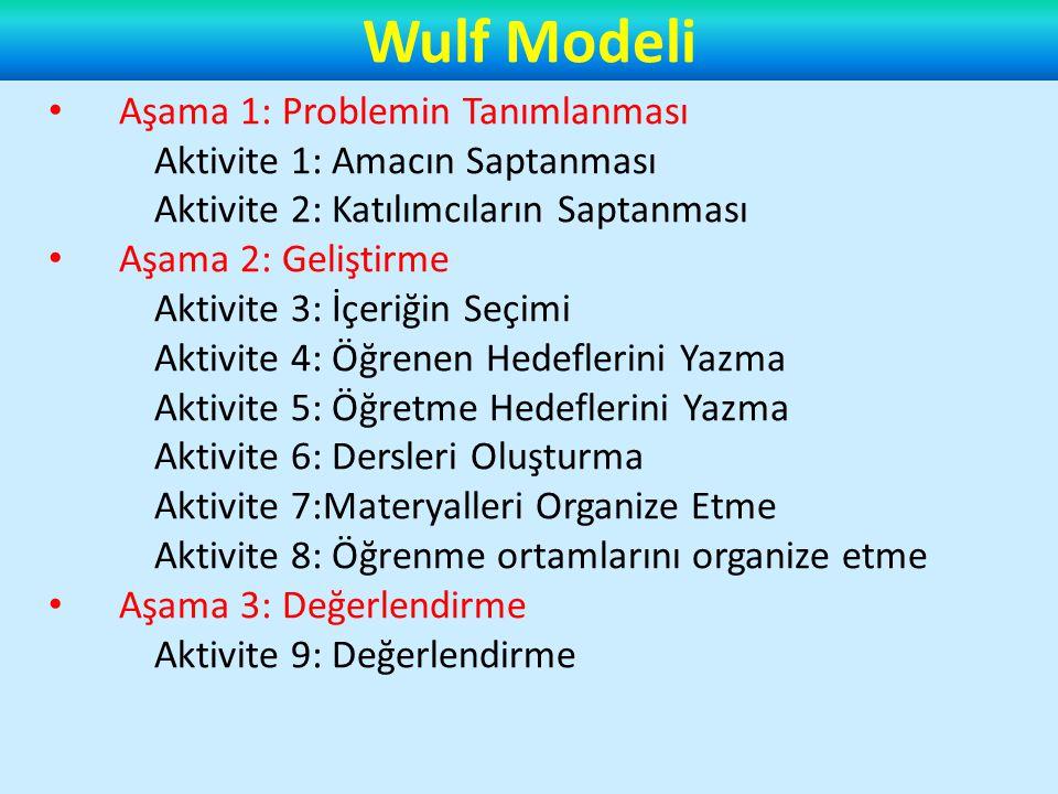 Aşama 1: Problemin Tanımlanması Aktivite 1: Amacın Saptanması Aktivite 2: Katılımcıların Saptanması Aşama 2: Geliştirme Aktivite 3: İçeriğin Seçimi Aktivite 4: Öğrenen Hedeflerini Yazma Aktivite 5: Öğretme Hedeflerini Yazma Aktivite 6: Dersleri Oluşturma Aktivite 7:Materyalleri Organize Etme Aktivite 8: Öğrenme ortamlarını organize etme Aşama 3: Değerlendirme Aktivite 9: Değerlendirme Wulf Modeli