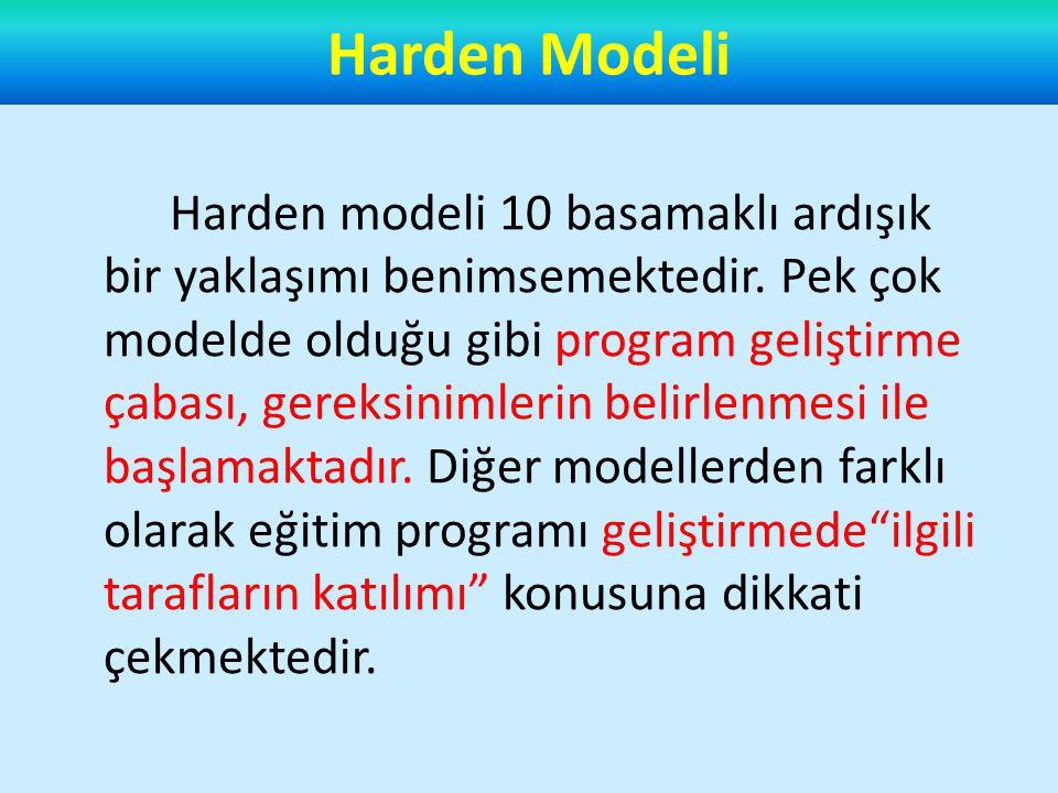 Harden modeli 10 basamaklı ardışık bir yaklaşımı benimsemektedir.