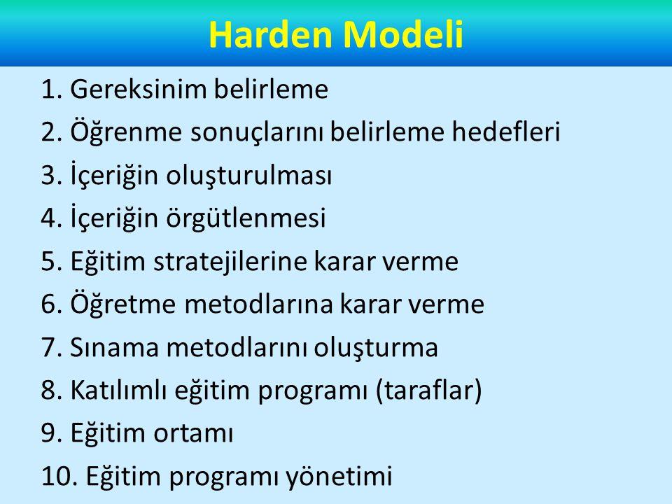 1.Gereksinim belirleme 2. Öğrenme sonuçlarını belirleme hedefleri 3.