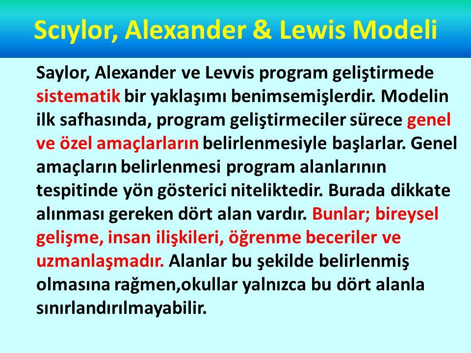Scıylor, Alexander & Lewis Modeli Saylor, Alexander ve Levvis program geliştirmede sistematik bir yaklaşımı benimsemişlerdir.
