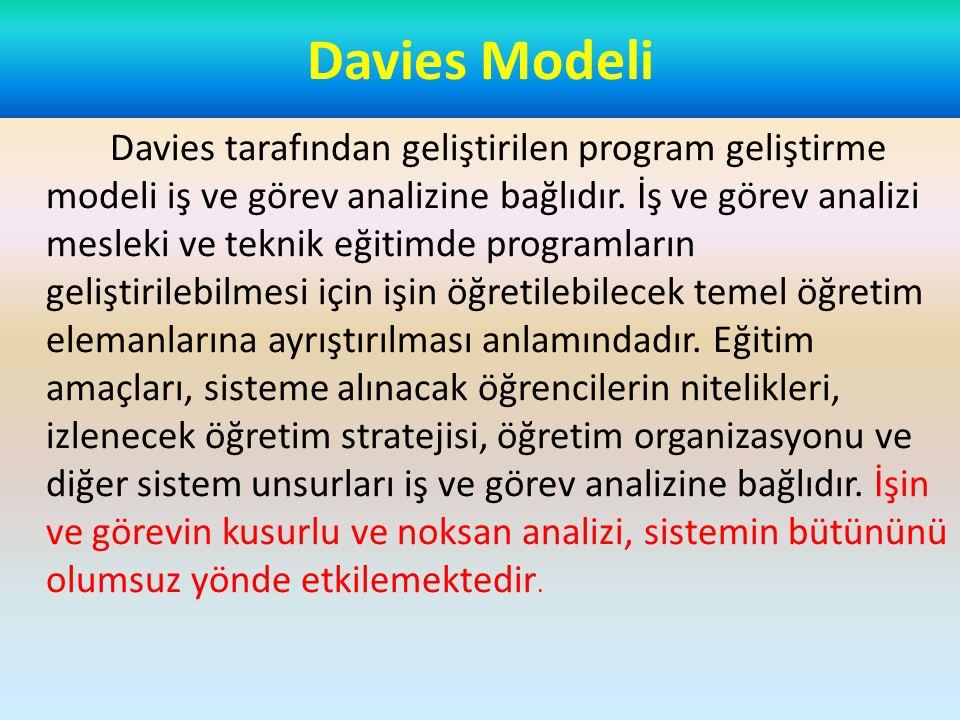 Davies Modeli Davies tarafından geliştirilen program geliştirme modeli iş ve görev analizine bağlıdır.