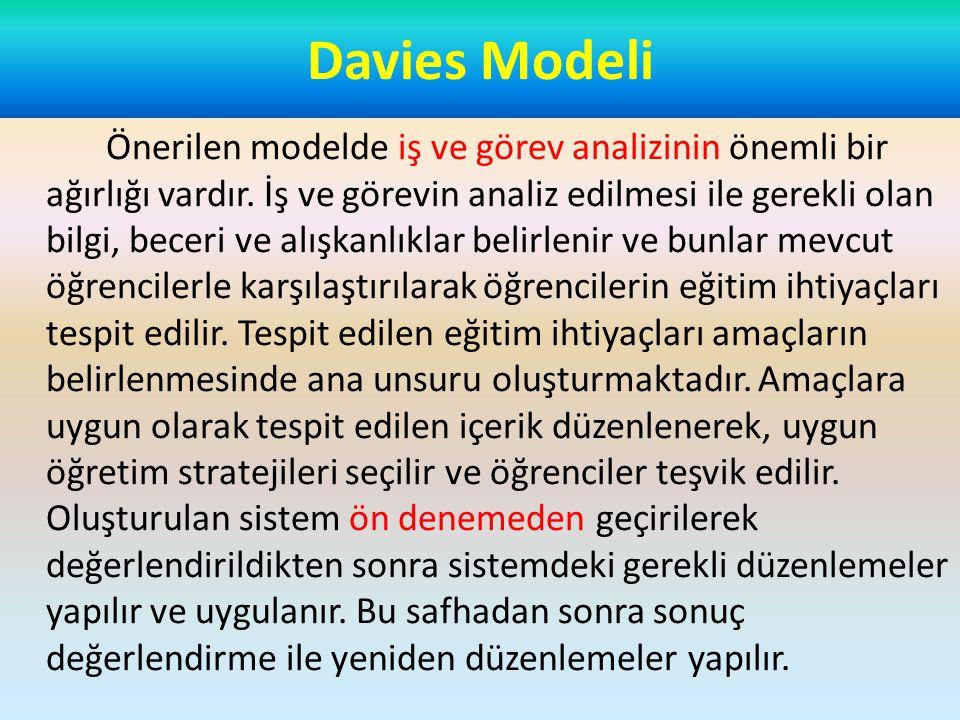 Davies Modeli Önerilen modelde iş ve görev analizinin önemli bir ağırlığı vardır.