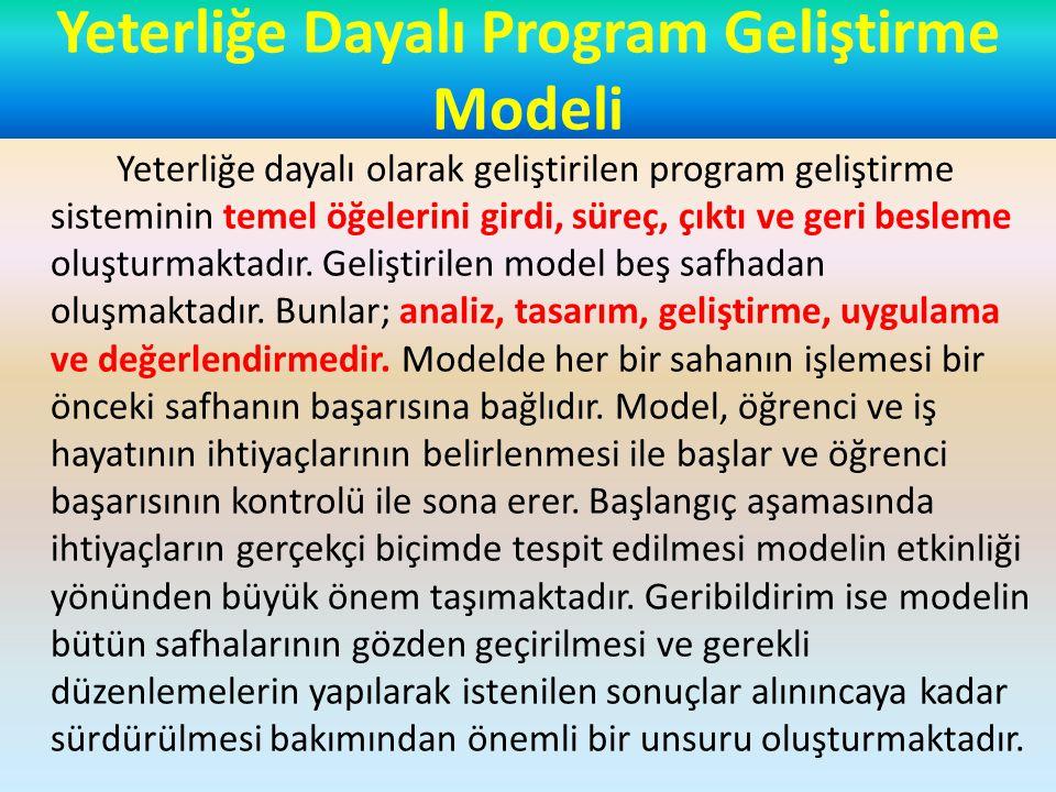 Yeterliğe Dayalı Program Geliştirme Modeli Yeterliğe dayalı olarak geliştirilen program geliştirme sisteminin temel öğelerini girdi, süreç, çıktı ve geri besleme oluşturmaktadır.