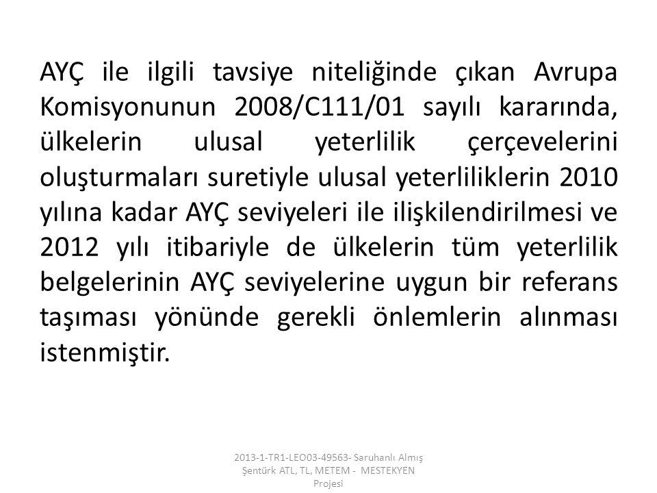 Türkiye'de Mesleki Yeterlilik Kurumu (MYK) AYÇ Ulusal Koordinasyon Noktası olarak belirlenmiştir.