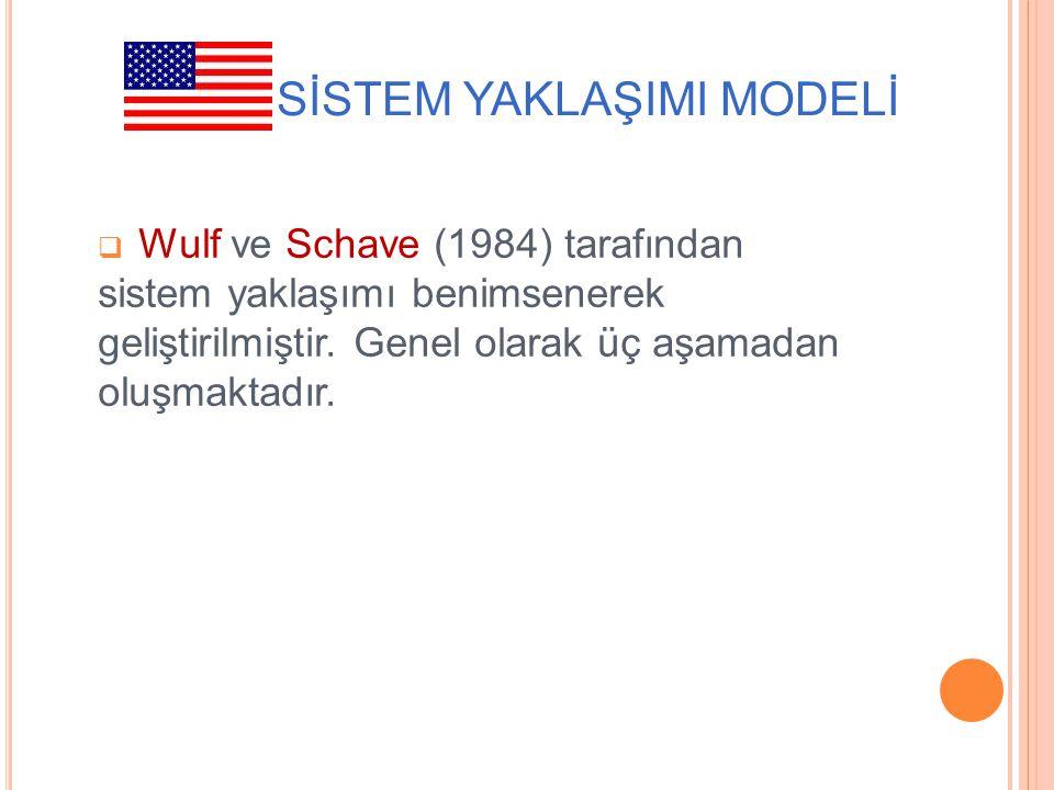  Wulf ve Schave (1984) tarafından sistem yaklaşımı benimsenerek geliştirilmiştir. Genel olarak üç aşamadan oluşmaktadır. ABD: SİSTEM YAKLAŞIMI MODELİ