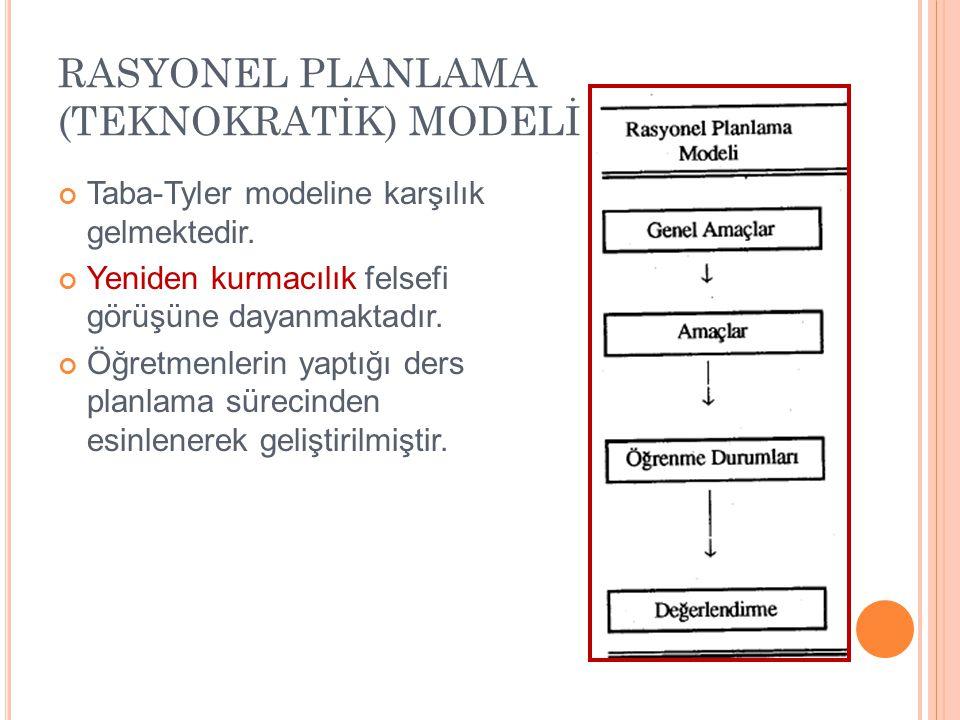 RASYONEL PLANLAMA (TEKNOKRATİK) MODELİ Taba-Tyler modeline karşılık gelmektedir. Yeniden kurmacılık felsefi görüşüne dayanmaktadır. Öğretmenlerin yapt