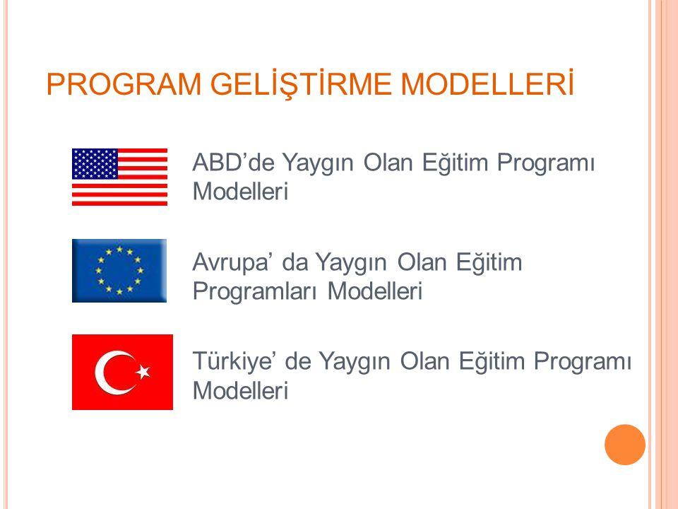 ABD'de Yaygın Olan Eğitim Programı Modelleri Avrupa' da Yaygın Olan Eğitim Programları Modelleri Türkiye' de Yaygın Olan Eğitim Programı Modelleri PRO