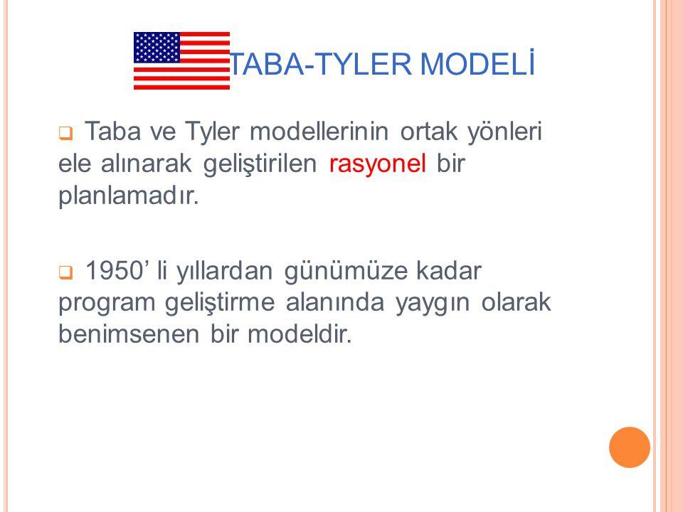  Taba ve Tyler modellerinin ortak yönleri ele alınarak geliştirilen rasyonel bir planlamadır.  1950' li yıllardan günümüze kadar program geliştirme