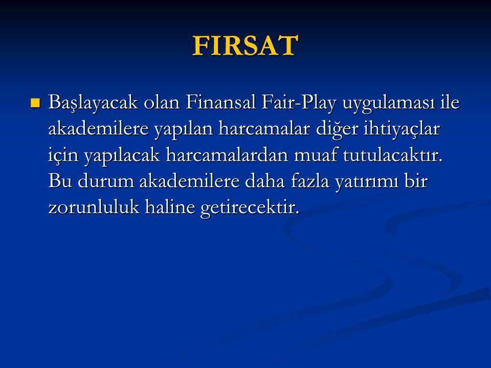 FIRSAT Başlayacak olan Finansal Fair-Play uygulaması ile akademilere yapılan harcamalar diğer ihtiyaçlar için yapılacak harcamalardan muaf tutulacaktır.
