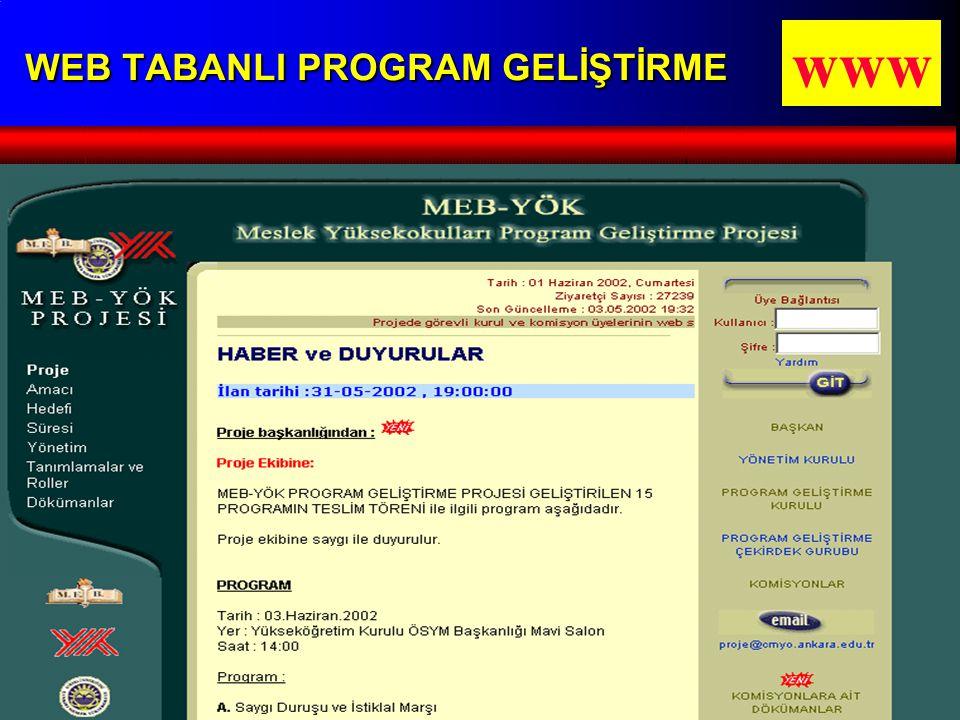 15 WEB TABANLI PROGRAM GELİŞTİRME www