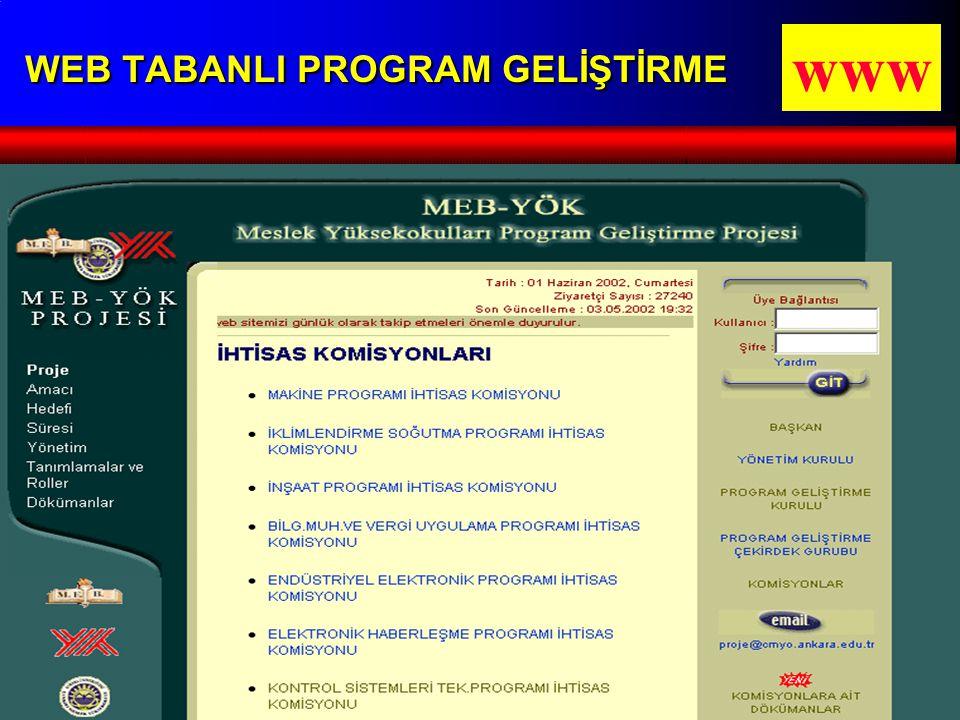 16 WEB TABANLI PROGRAM GELİŞTİRME www