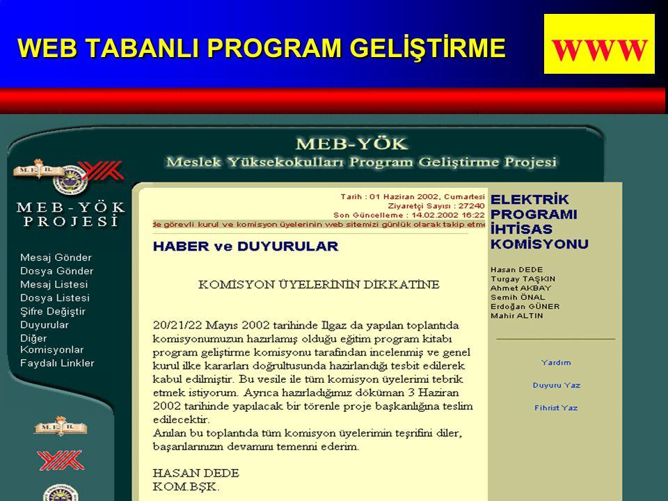 17 WEB TABANLI PROGRAM GELİŞTİRME www