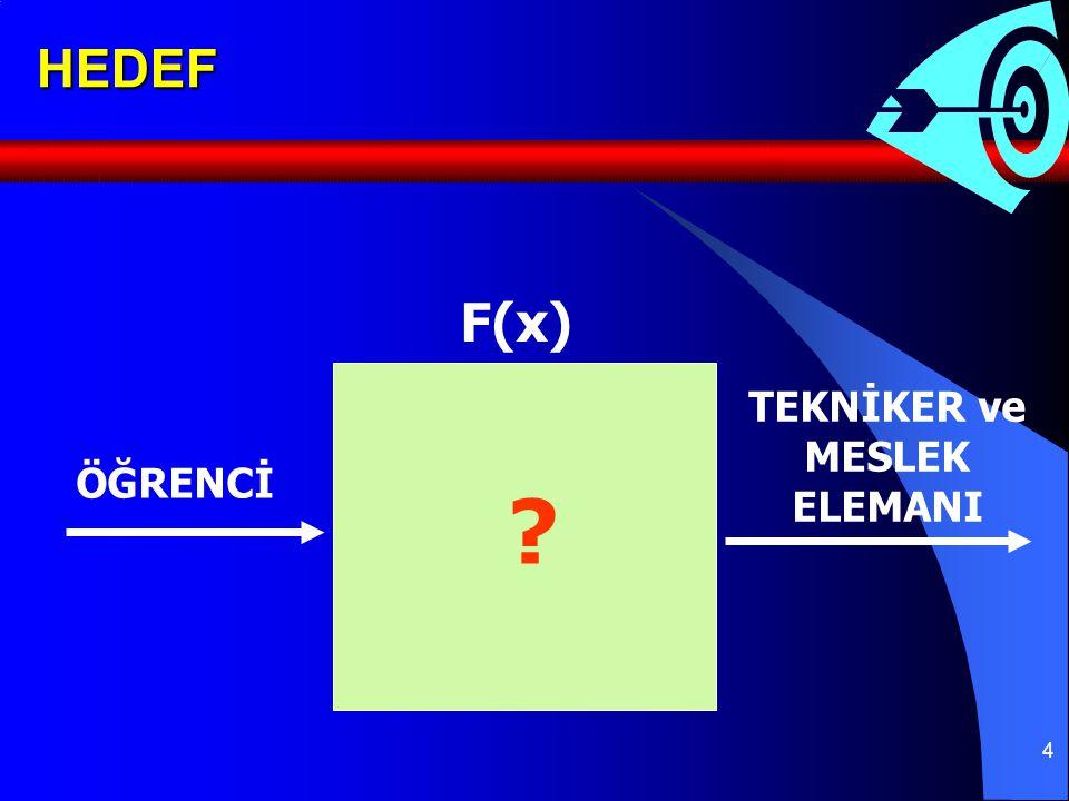 4HEDEF ÖĞRENCİ F(x) TEKNİKER ve MESLEK ELEMANI