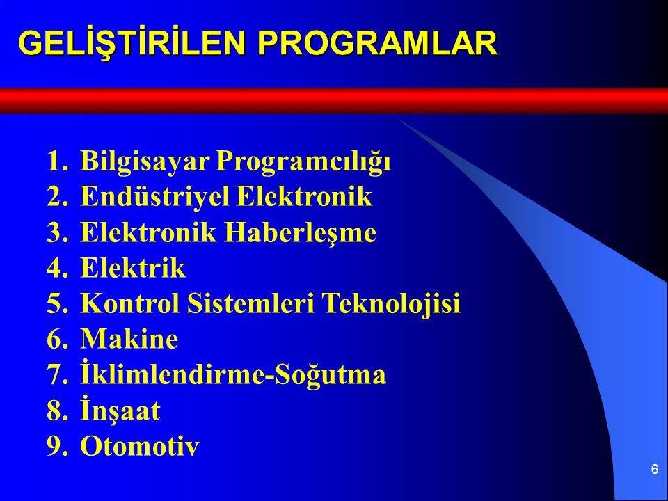6 GELİŞTİRİLEN PROGRAMLAR 1.Bilgisayar Programcılığı 2.Endüstriyel Elektronik 3.Elektronik Haberleşme 4.Elektrik 5.Kontrol Sistemleri Teknolojisi 6.Makine 7.İklimlendirme-Soğutma 8.İnşaat 9.Otomotiv