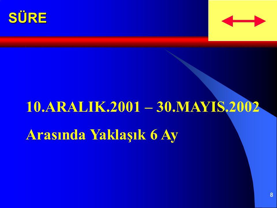 8SÜRE 10.ARALIK.2001 – 30.MAYIS.2002 Arasında Yaklaşık 6 Ay
