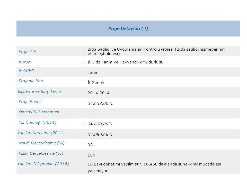 Proje Detayları (15) Proje Adı:Hayvancılık Kooperatiflerinin Desteklenmesi Projesi Kurum:İl Gıda Tarım ve Hayvancılık Müdürlüğü Sektörü: Tarım Projenin Yeri: İl Geneli Başlama ve Bitiş Tarihi: 2014-2014 Proje Bedeli: 1.490,00-TL Önceki Yıl Harcaması: 3.678,94-TL Yılı Ödeneği (2014): 1.490,00-TL Yapılan Harcama (2014): 1.490,00-TL Nakdi Gerçekleşme (%): 100 Fiziki Gerçekleşme (%): 100 Yapılan Çalışmalar (2014) Aksaray İlinde çiftçilerin örgütlenerek yapmış olduğu üretimin daha kaliteli ve ekonomik olarak tüketiciye ulaştırılması amaçlanmış bu kapsamda Kooperatifler Güzelyurt Süt Üreticileri Birliği kuruluş aşamasında yapılan 5 müracaat Bakanlığa gönderilmiştir.