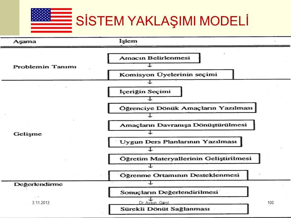 ABD: SİSTEM YAKLAŞIMI MODELİ 3.11.2013 Dr. Aysun Gürol100