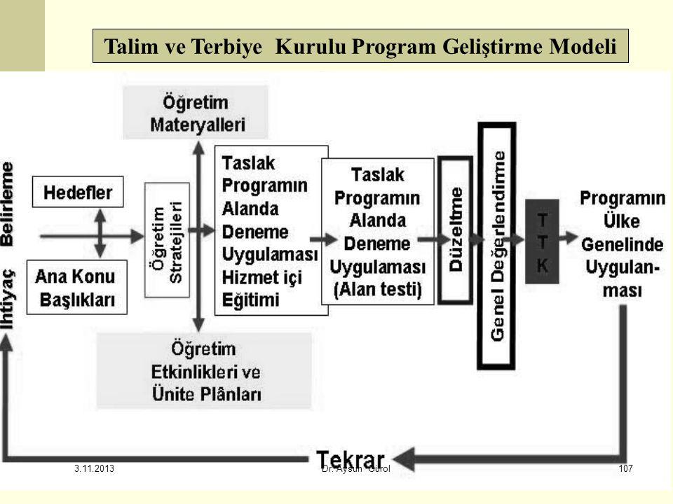 Talim ve Terbiye Kurulu Program Geliştirme Modeli 107 3.11.2013 Dr. Aysun Gürol