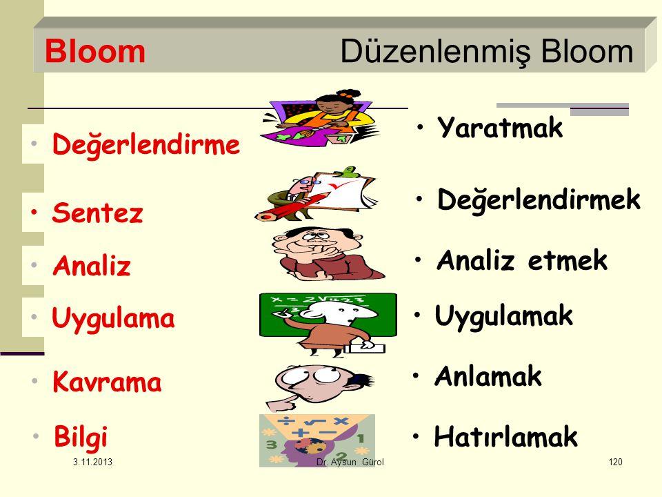Hatırlamak Uygulamak Anlamak Analiz etmek Değerlendirmek Yaratmak Değerlendirme Analiz Sentez Uygulama Kavrama Bilgi Bloom Düzenlenmiş Bloom 3.11.2013 Dr.