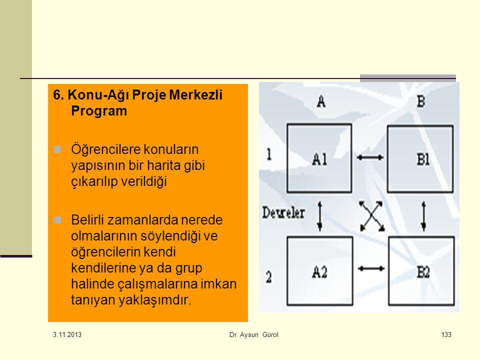 133 6. Konu-Ağı Proje Merkezli Program Öğrencilere konuların yapısının bir harita gibi çıkarılıp verildiği Belirli zamanlarda nerede olmalarının söyle