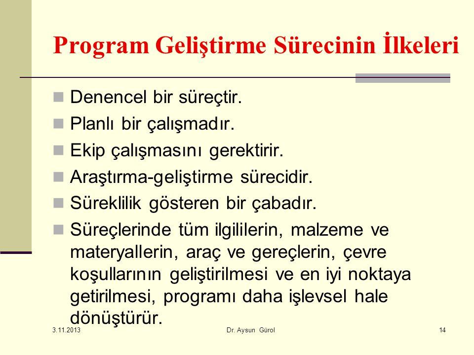 Program Geliştirme Sürecinin İlkeleri Denencel bir süreçtir.