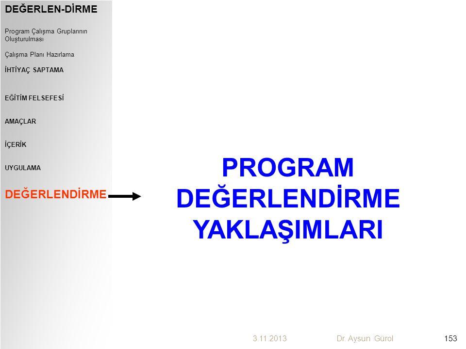 153 DEĞERLEN-DİRME Program Çalışma Gruplarının Oluşturulması Çalışma Planı Hazırlama İHTİYAÇ SAPTAMA EĞİTİM FELSEFESİ AMAÇLAR İÇERİK UYGULAMA DEĞERLENDİRME PROGRAM DEĞERLENDİRME YAKLAŞIMLARI 3.11.2013Dr.