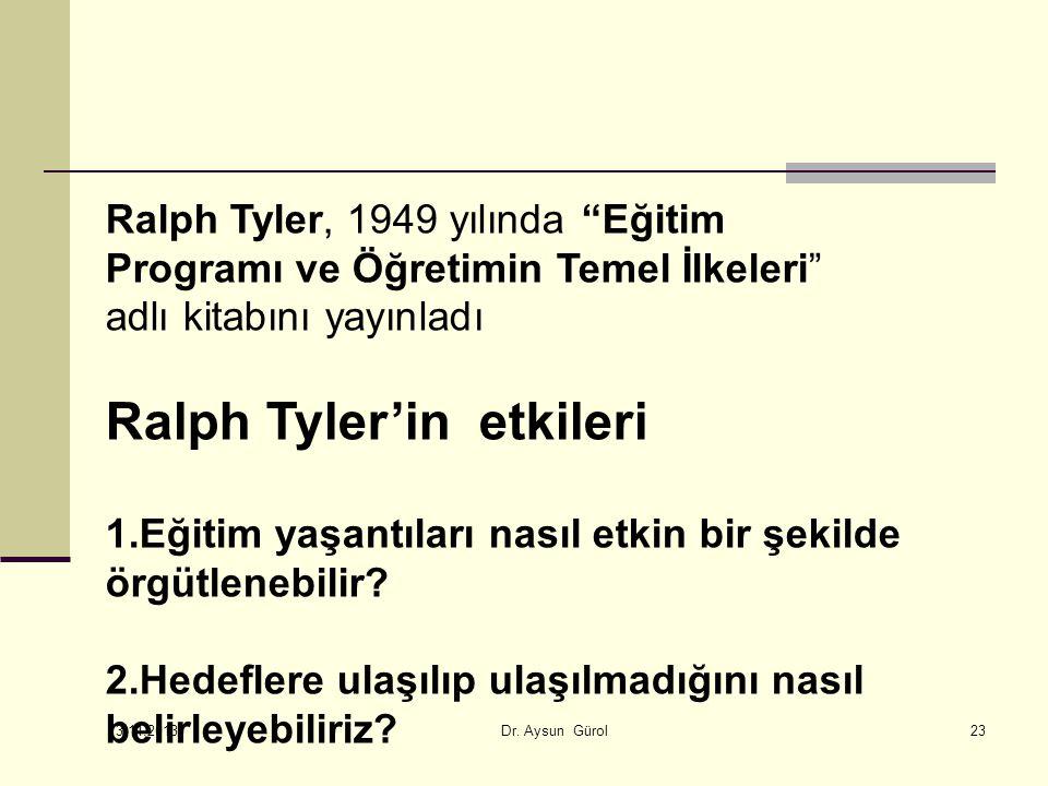 Ralph Tyler, 1949 yılında Eğitim Programı ve Öğretimin Temel İlkeleri adlı kitabını yayınladı Ralph Tyler'in etkileri 1.Eğitim yaşantıları nasıl etkin bir şekilde örgütlenebilir.