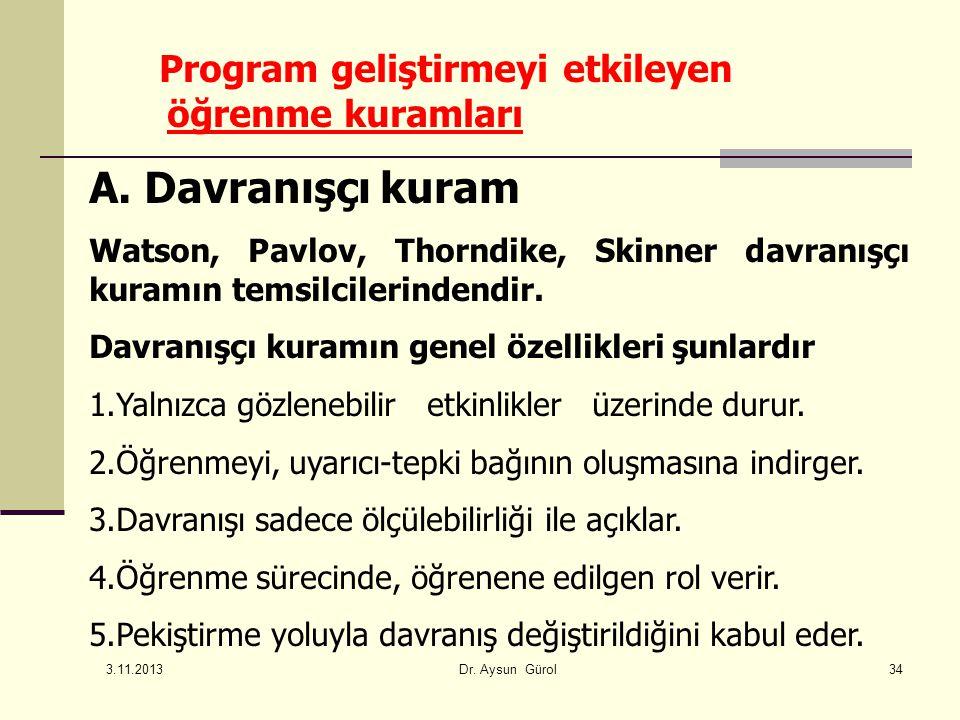 Program geliştirmeyi etkileyen öğrenme kuramları A. Davranışçı kuram Watson, Pavlov, Thorndike, Skinner davranışçı kuramın temsilcilerindendir. Davran