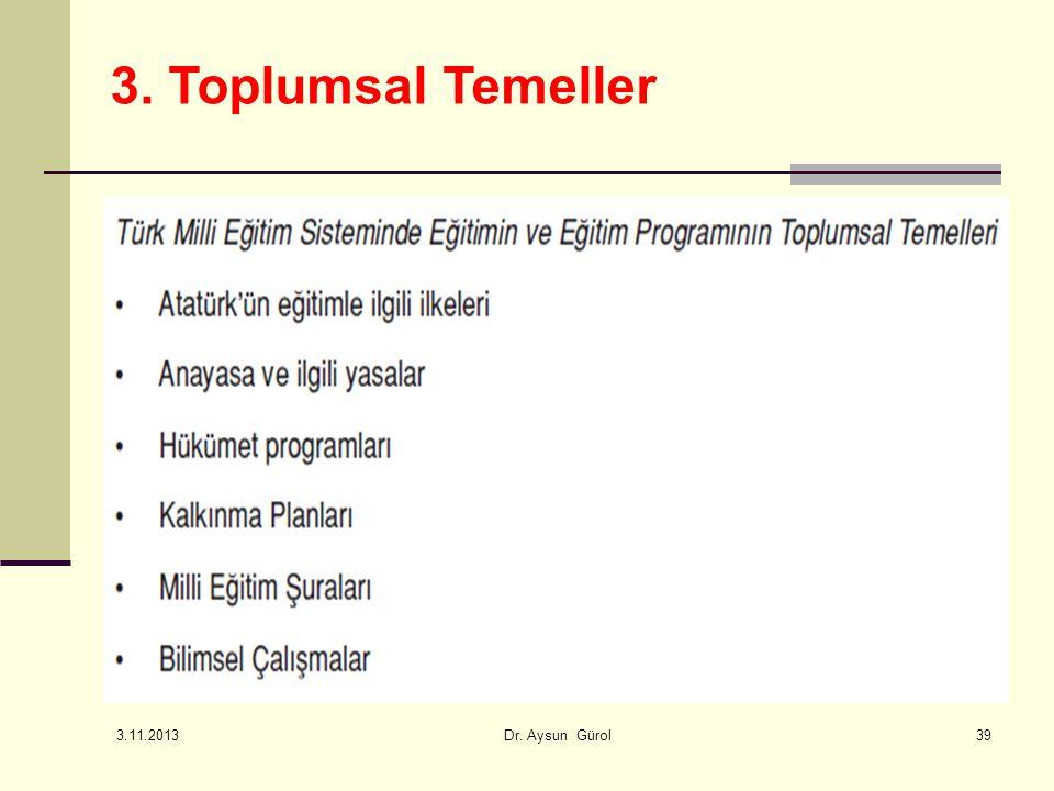 39 3. Toplumsal Temeller 3.11.2013 Dr. Aysun Gürol