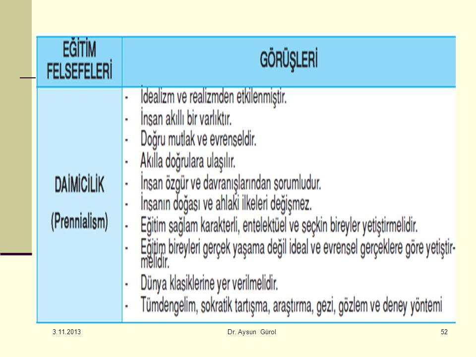 52 3.11.2013 Dr. Aysun Gürol