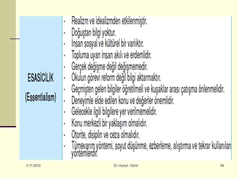 54 3.11.2013 Dr. Aysun Gürol