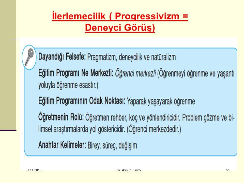 İlerlemecilik ( Progressivizm = Deneyci Görüş) 55 3.11.2013 Dr. Aysun Gürol