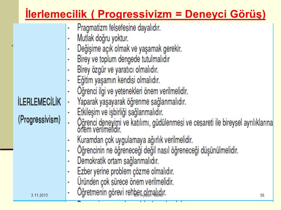 İlerlemecilik ( Progressivizm = Deneyci Görüş) 56 3.11.2013 Dr. Aysun Gürol