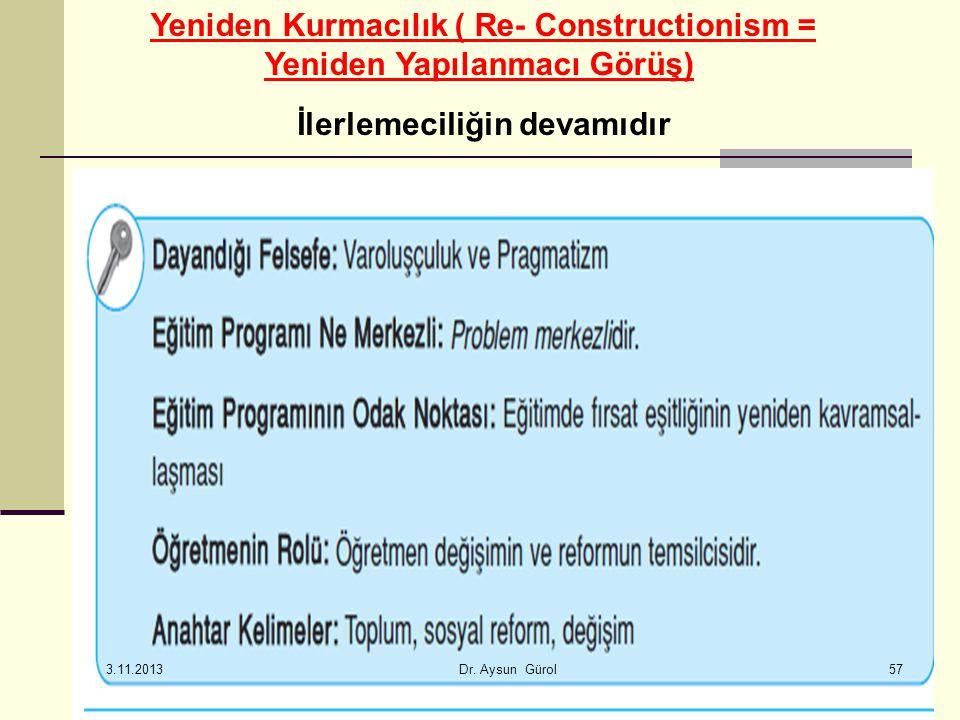 Yeniden Kurmacılık ( Re- Constructionism = Yeniden Yapılanmacı Görüş) İlerlemeciliğin devamıdır 57 3.11.2013 Dr.