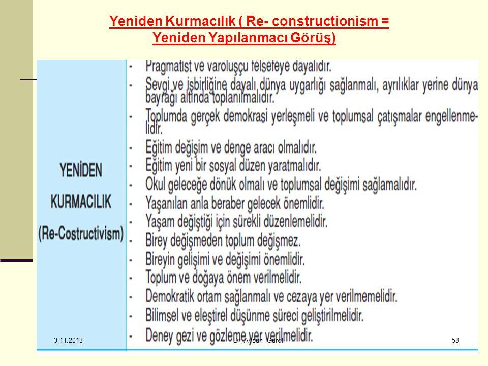 Yeniden Kurmacılık ( Re- constructionism = Yeniden Yapılanmacı Görüş) 58 3.11.2013 Dr. Aysun Gürol