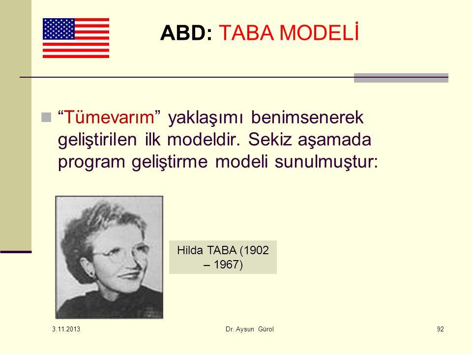 """""""Tümevarım"""" yaklaşımı benimsenerek geliştirilen ilk modeldir. Sekiz aşamada program geliştirme modeli sunulmuştur: ABD: TABA MODELİ Hilda TABA (1902 –"""