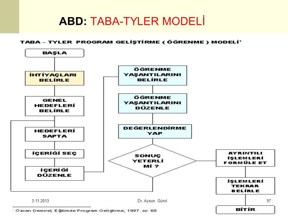 ABD: TABA-TYLER MODELİ 3.11.2013 Dr. Aysun Gürol97