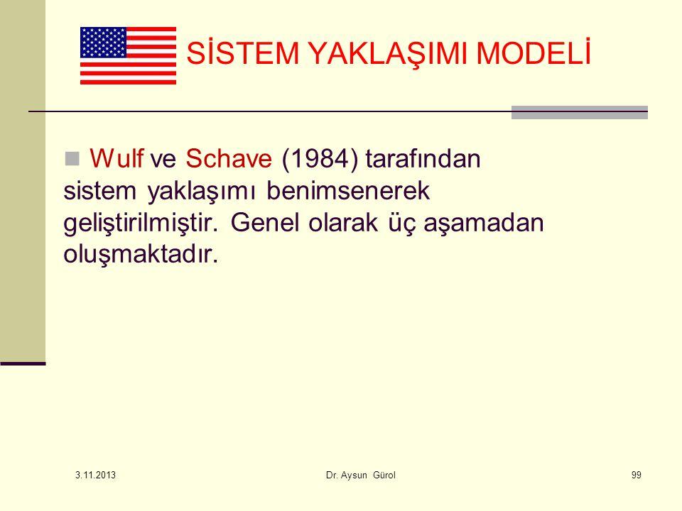 Wulf ve Schave (1984) tarafından sistem yaklaşımı benimsenerek geliştirilmiştir. Genel olarak üç aşamadan oluşmaktadır. ABD: SİSTEM YAKLAŞIMI MODELİ 3