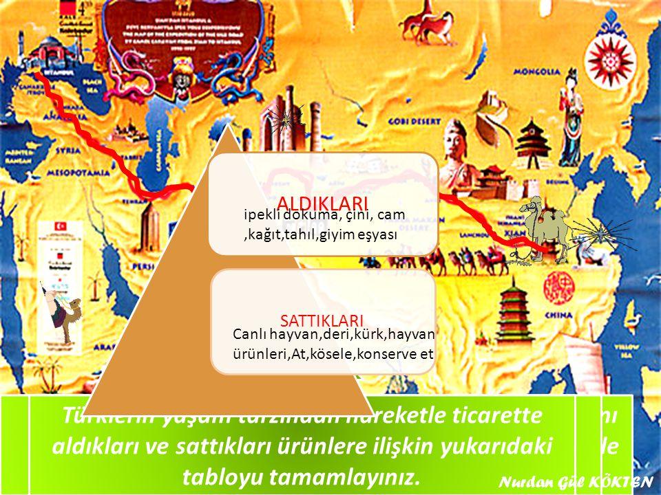 Yukarıdaki haritada İpek ve Kürk yollarının güzergahını çizerek Orta Asya da kurulan Türk devletlerinin kimlerle ticaret yapabileceğini belirtiniz.