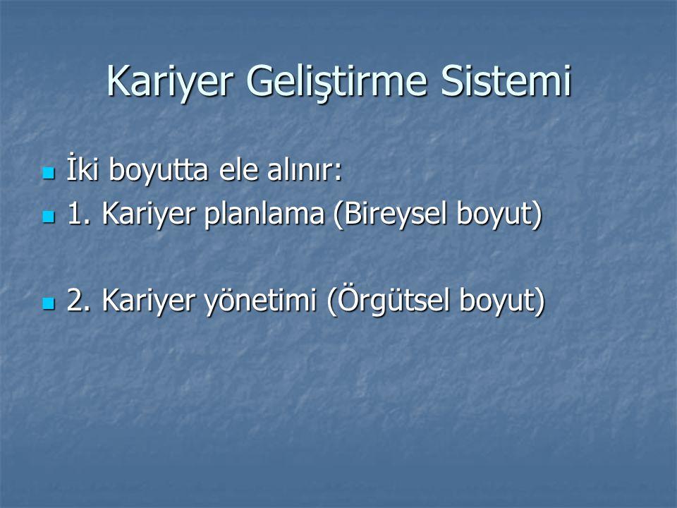 Kariyer Geliştirme Sistemi İki boyutta ele alınır: İki boyutta ele alınır: 1. Kariyer planlama (Bireysel boyut) 1. Kariyer planlama (Bireysel boyut) 2