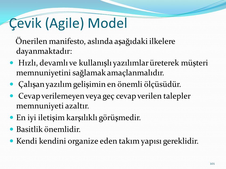 Çevik (Agile) Model Önerilen manifesto, aslında aşağıdaki ilkelere dayanmaktadır: Hızlı, devamlı ve kullanışlı yazılımlar üreterek müşteri memnuniyeti
