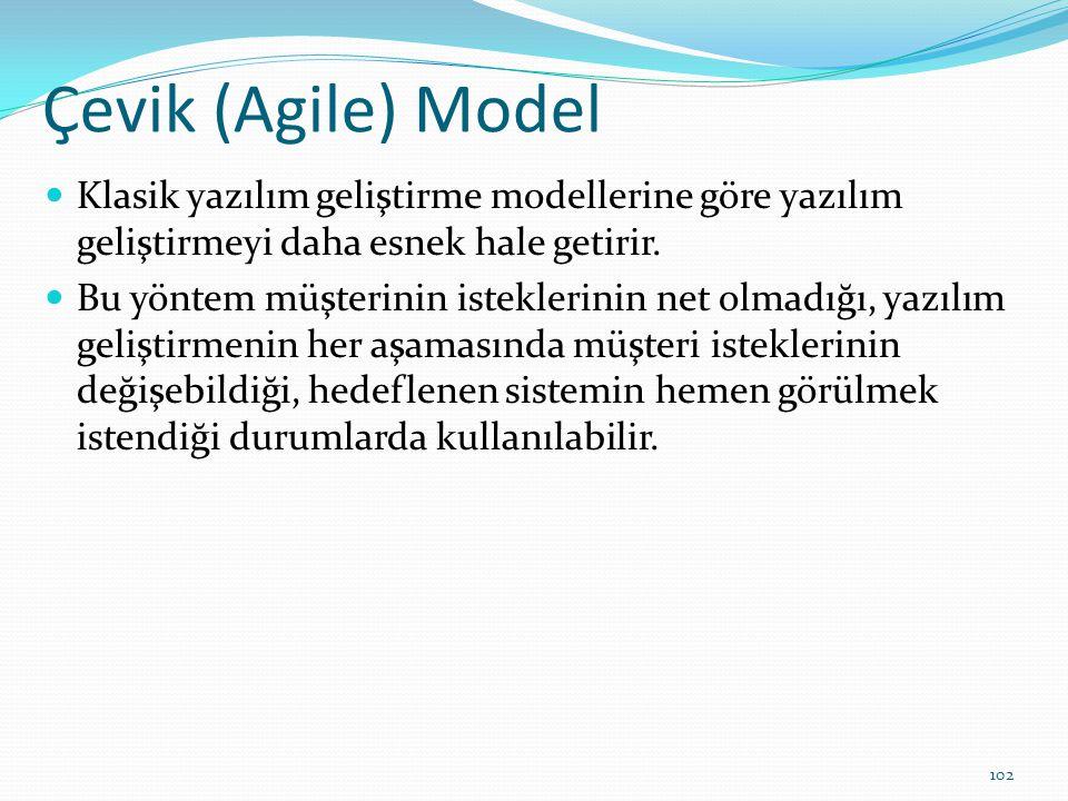 Çevik (Agile) Model Klasik yazılım geliştirme modellerine göre yazılım geliştirmeyi daha esnek hale getirir. Bu yöntem müşterinin isteklerinin net olm