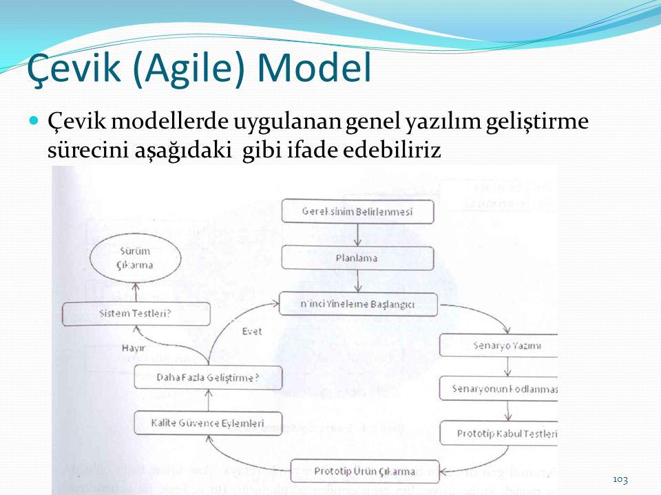 Çevik (Agile) Model Çevik modellerde uygulanan genel yazılım geliştirme sürecini aşağıdaki gibi ifade edebiliriz 103