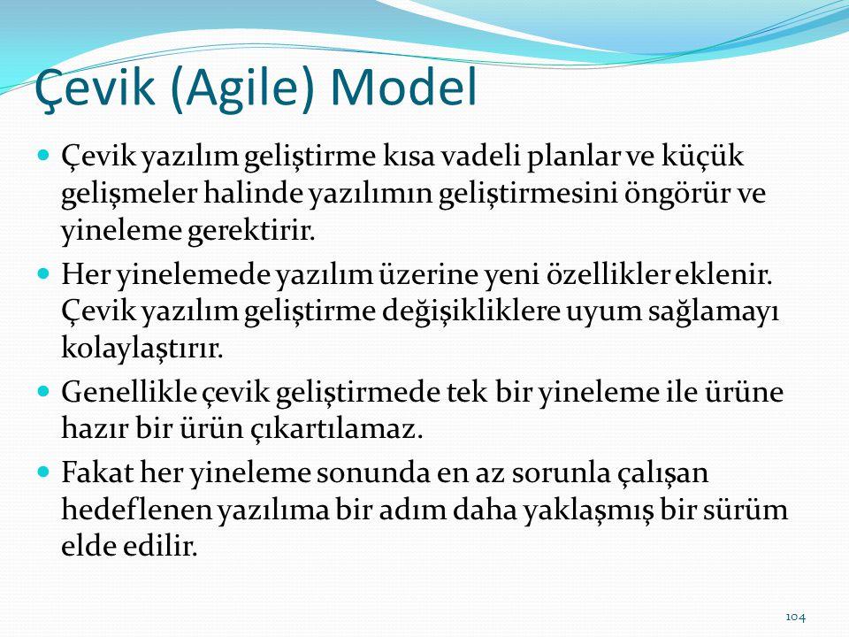Çevik (Agile) Model Çevik yazılım geliştirme kısa vadeli planlar ve küçük gelişmeler halinde yazılımın geliştirmesini öngörür ve yineleme gerektirir.