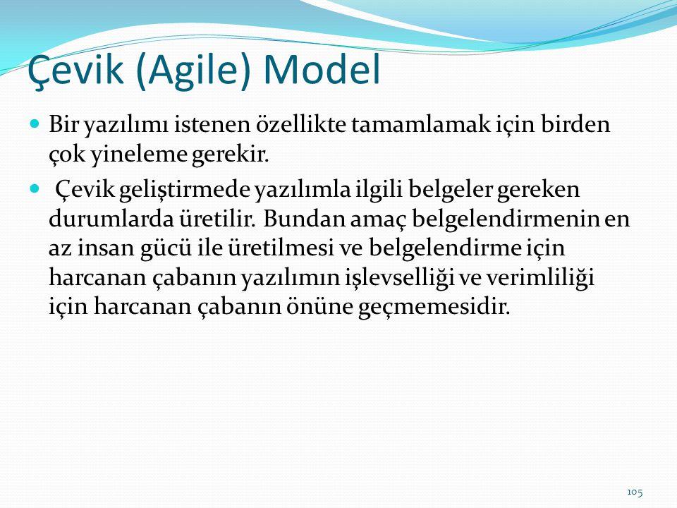 Çevik (Agile) Model Bir yazılımı istenen özellikte tamamlamak için birden çok yineleme gerekir. Çevik geliştirmede yazılımla ilgili belgeler gereken d