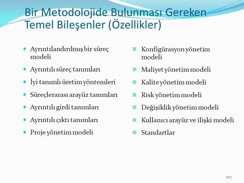 Bir Metodolojide Bulunması Gereken Temel Bileşenler (Özellikler) Ayrıntılandırılmış bir süreç modeli Ayrıntılı süreç tanımları İyi tanımlı üretim yönt
