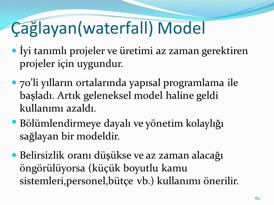 Çağlayan(waterfall) Model İyi tanımlı projeler ve üretimi az zaman gerektiren projeler için uygundur. 70'li yılların ortalarında yapısal programlama i