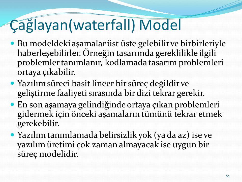 Çağlayan(waterfall) Model Bu modeldeki aşamalar üst üste gelebilir ve birbirleriyle haberleşebilirler. Örneğin tasarımda gereklilikle ilgili problemle