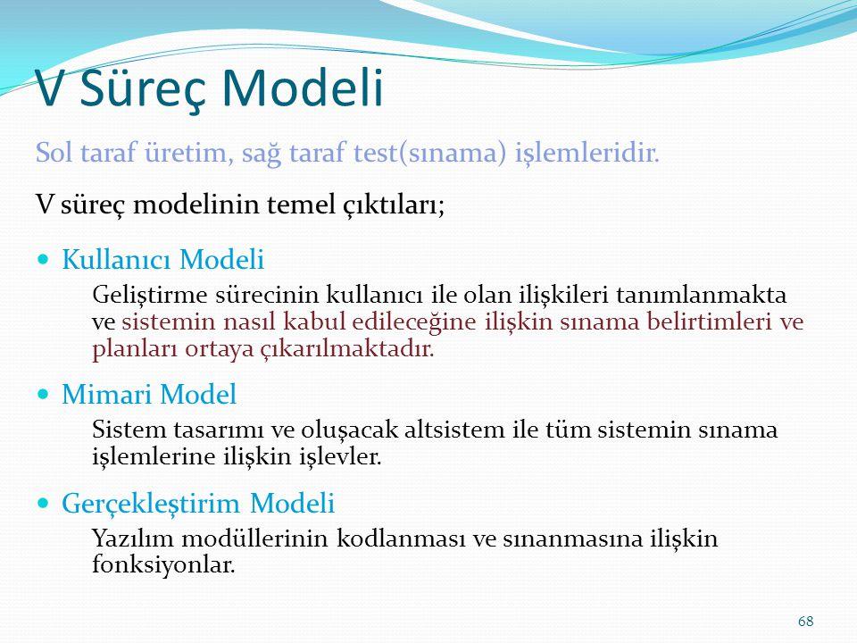 V Süreç Modeli Sol taraf üretim, sağ taraf test(sınama) işlemleridir. V süreç modelinin temel çıktıları; Kullanıcı Modeli Geliştirme sürecinin kullanı